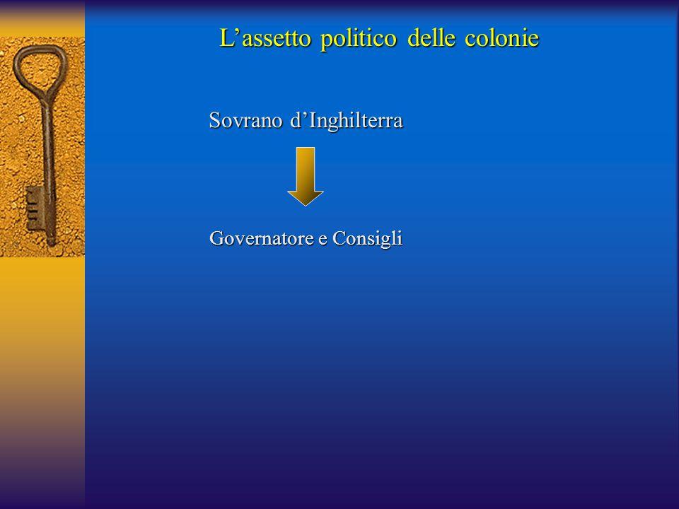 L'assetto politico delle colonie Sovrano d'Inghilterra Governatore e Consigli