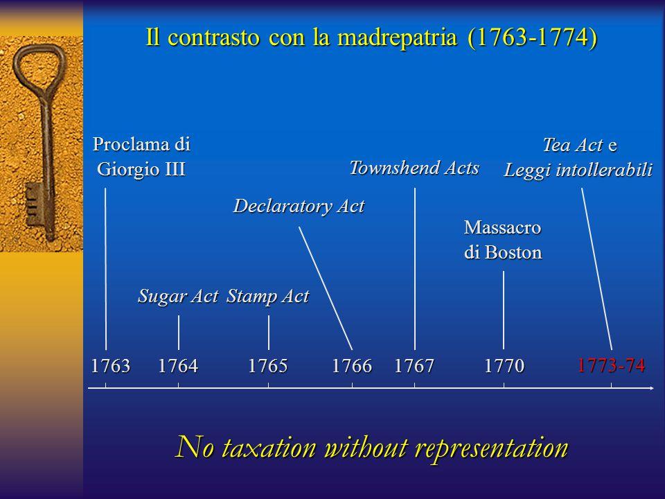Il contrasto con la madrepatria (1763-1774) 1763 1773-74 Proclama di Giorgio III 1767 Townshend Acts Tea Act e Leggi intollerabili 1764 Sugar Act 1765