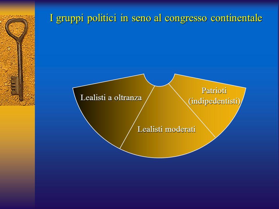 I gruppi politici in seno al congresso continentale Lealisti a oltranza Lealisti moderati Patrioti(indipedentisti)