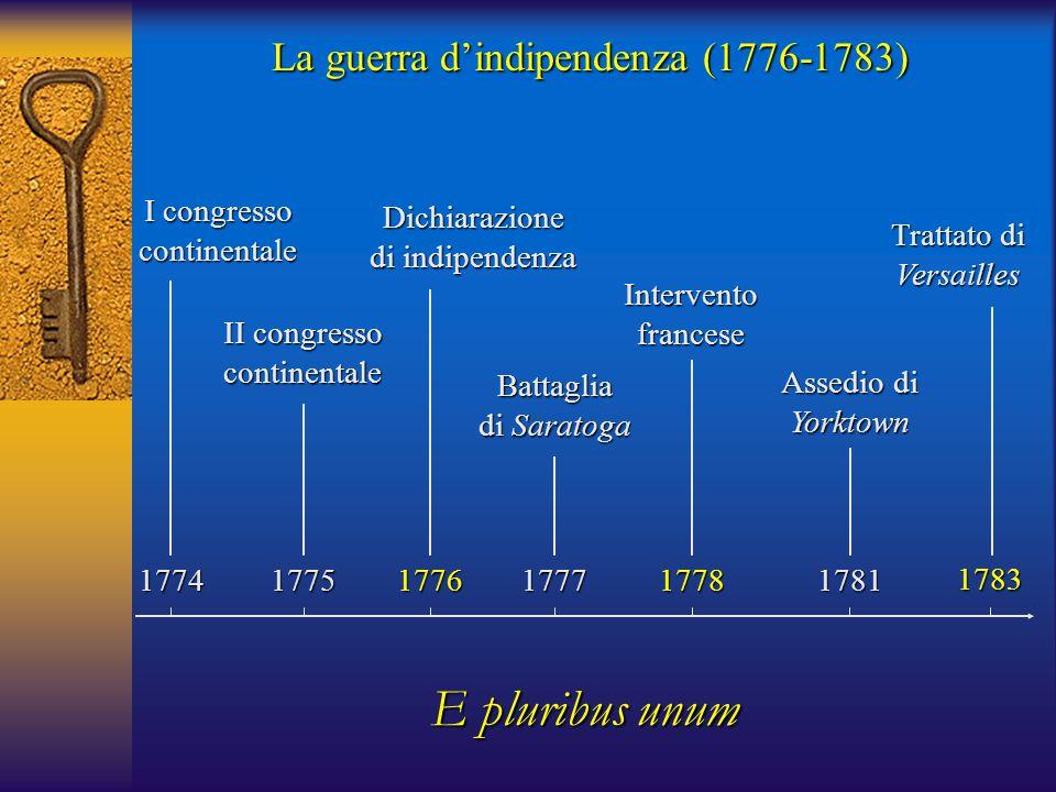 La guerra d'indipendenza (1776-1783) 1774 1783 I congresso continentale 1778 Trattato di Versailles 1775 II congresso continentale 1776 Dichiarazione
