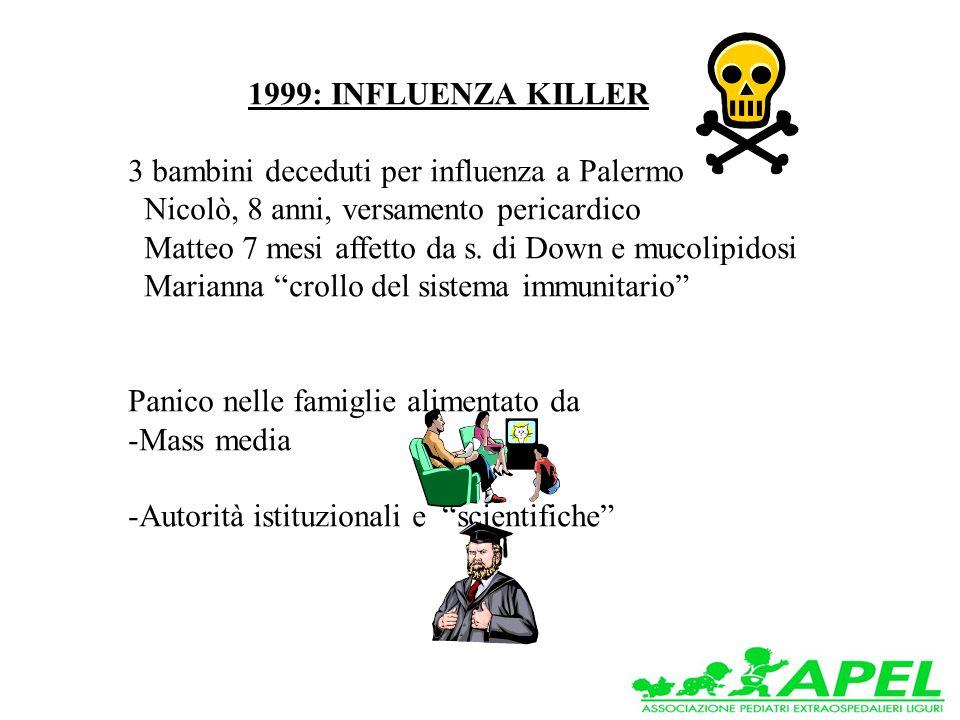 1999: INFLUENZA KILLER 3 bambini deceduti per influenza a Palermo Nicolò, 8 anni, versamento pericardico Matteo 7 mesi affetto da s.