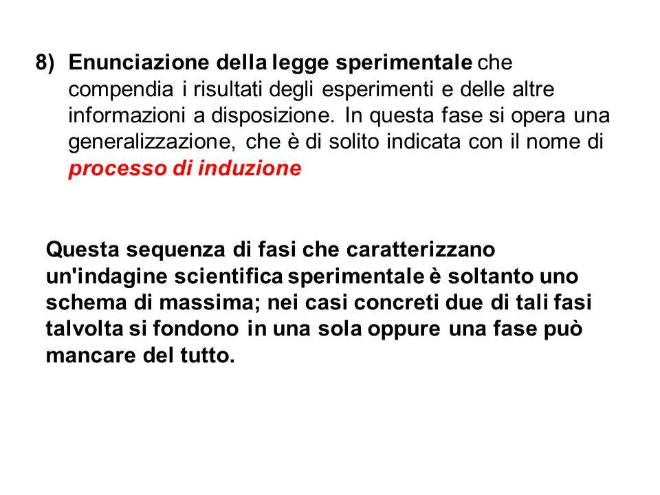 8)Enunciazione della legge sperimentale che compendia i risultati degli esperimenti e delle altre informazioni a disposizione. In questa fase si opera