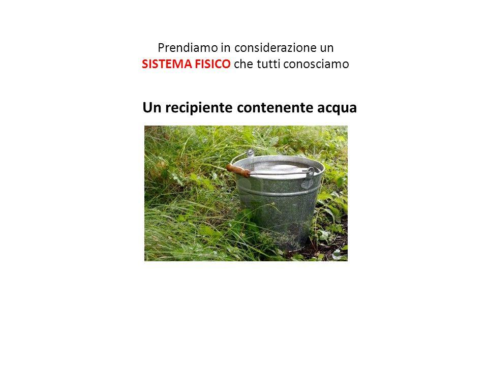 Prendiamo in considerazione un SISTEMA FISICO che tutti conosciamo Un recipiente contenente acqua