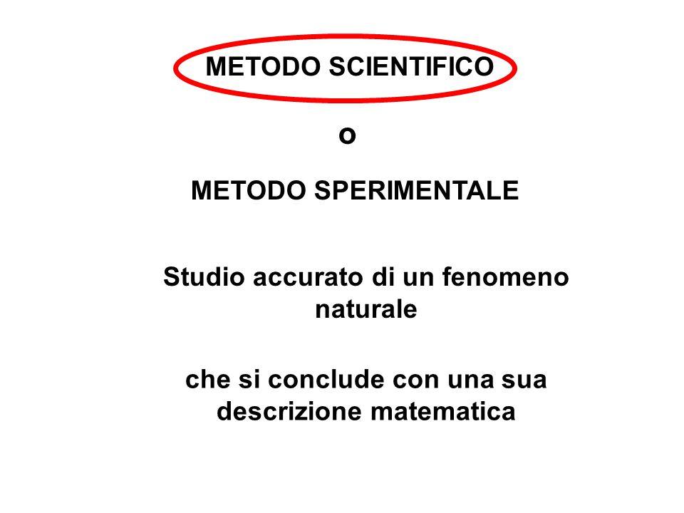 METODO SCIENTIFICO METODO SPERIMENTALE o Studio accurato di un fenomeno naturale che si conclude con una sua descrizione matematica