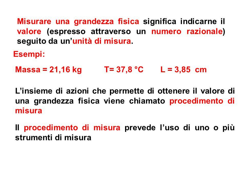 Misurare una grandezza fisica significa indicarne il valore (espresso attraverso un numero razionale) seguito da un'unità di misura. Esempi: Massa = 2