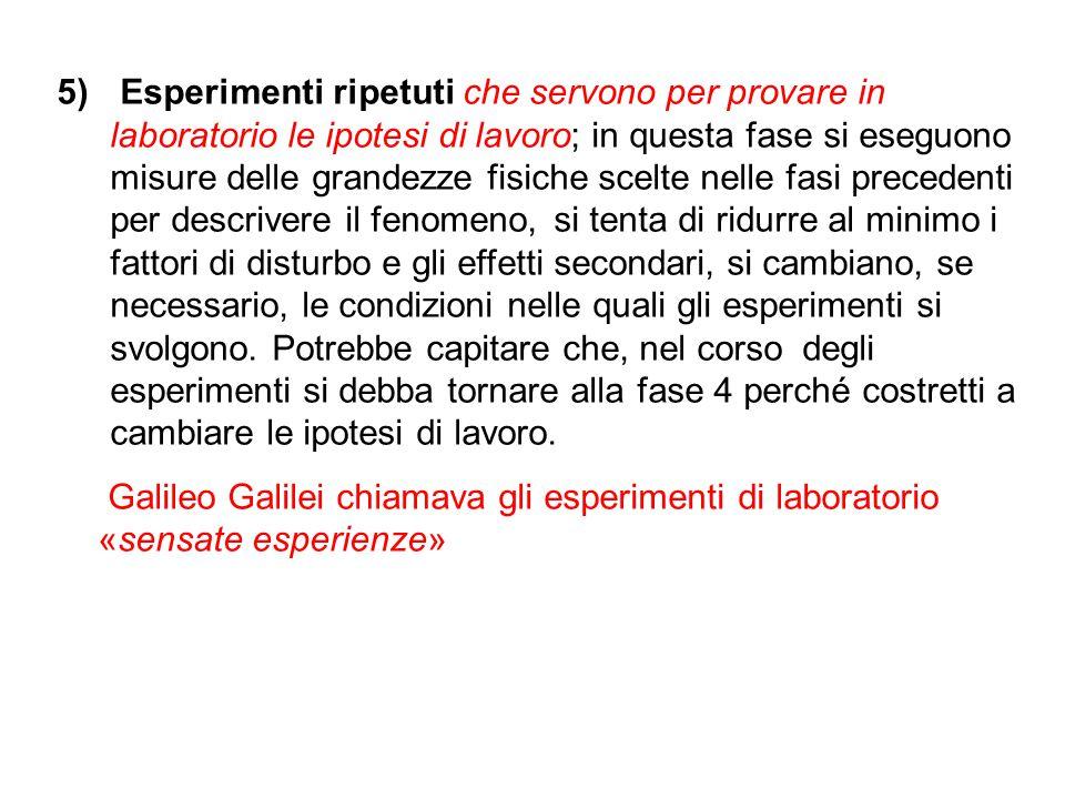 5) Esperimenti ripetuti che servono per provare in laboratorio le ipotesi di lavoro; in questa fase si eseguono misure delle grandezze fisiche scelte