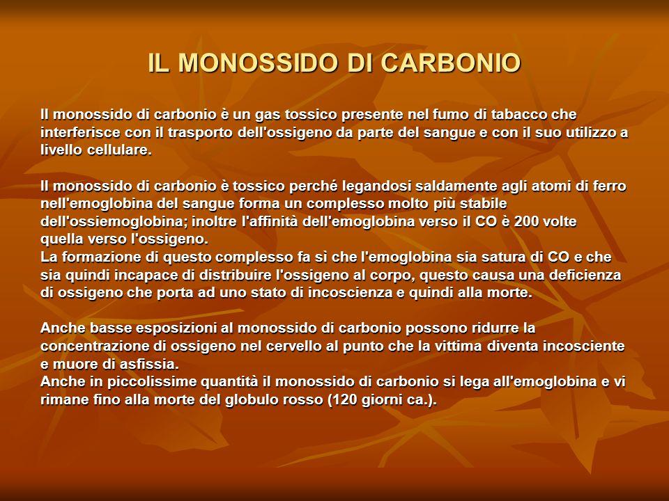 Il monossido di carbonio è un gas tossico presente nel fumo di tabacco che interferisce con il trasporto dell'ossigeno da parte del sangue e con il su
