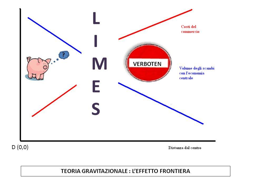 TEORIA GRAVITAZIONALE : L'EFFETTO FRONTIERA LIMESLIMES D (0,0) VERBOTEN