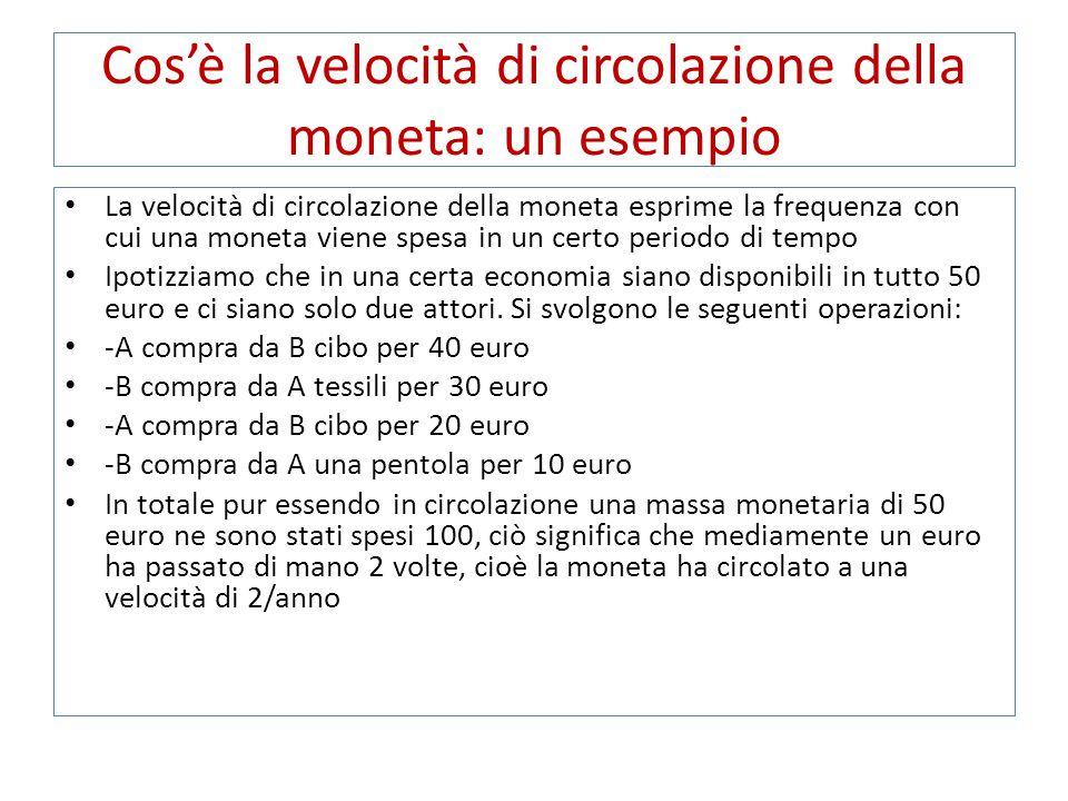 Cos'è la velocità di circolazione della moneta: un esempio La velocità di circolazione della moneta esprime la frequenza con cui una moneta viene spesa in un certo periodo di tempo Ipotizziamo che in una certa economia siano disponibili in tutto 50 euro e ci siano solo due attori.