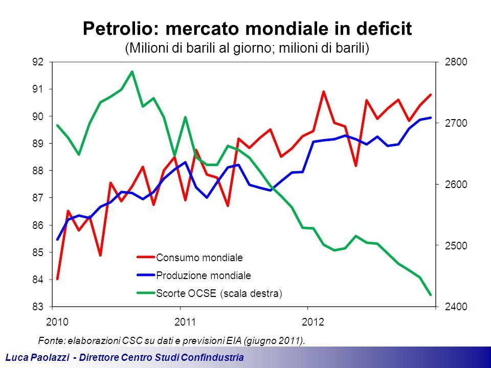 Luca Paolazzi - Direttore Centro Studi Confindustria Fonte: elaborazioni CSC su dati e previsioni EIA (giugno 2011).