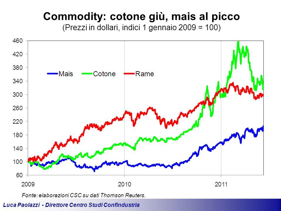 Luca Paolazzi - Direttore Centro Studi Confindustria Fonte: elaborazioni CSC su dati Thomson Reuters.