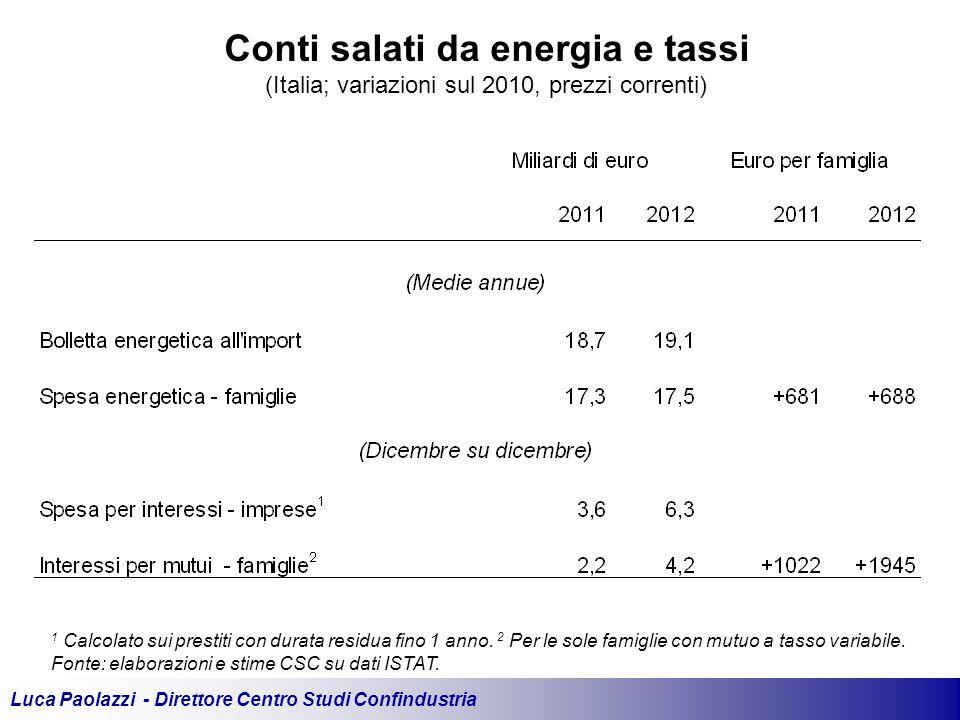 Luca Paolazzi - Direttore Centro Studi Confindustria Conti salati da energia e tassi (Italia; variazioni sul 2010, prezzi correnti) 1 Calcolato sui prestiti con durata residua fino 1 anno.