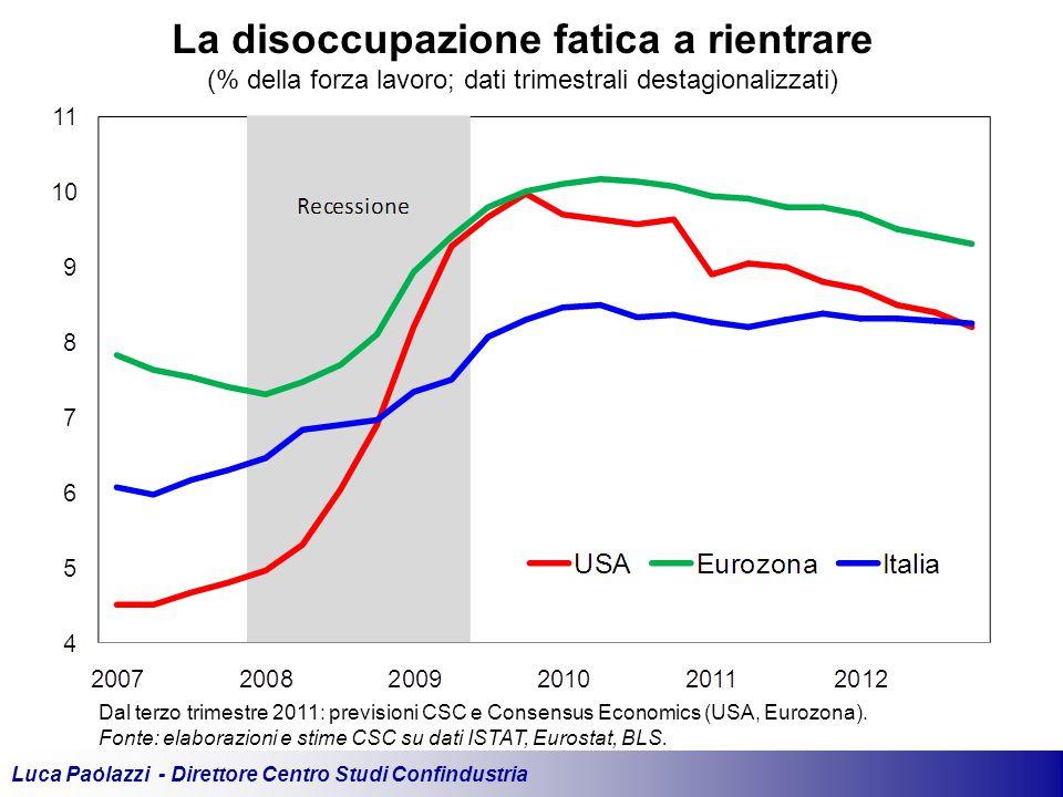 Luca Paolazzi - Direttore Centro Studi Confindustria La disoccupazione fatica a rientrare (% della forza lavoro; dati trimestrali destagionalizzati) Dal terzo trimestre 2011: previsioni CSC e Consensus Economics (USA, Eurozona).