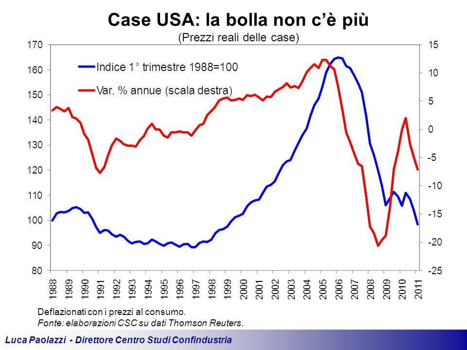 Luca Paolazzi - Direttore Centro Studi Confindustria Case USA: la bolla non c'è più (Prezzi reali delle case) Deflazionati con i prezzi al consumo.