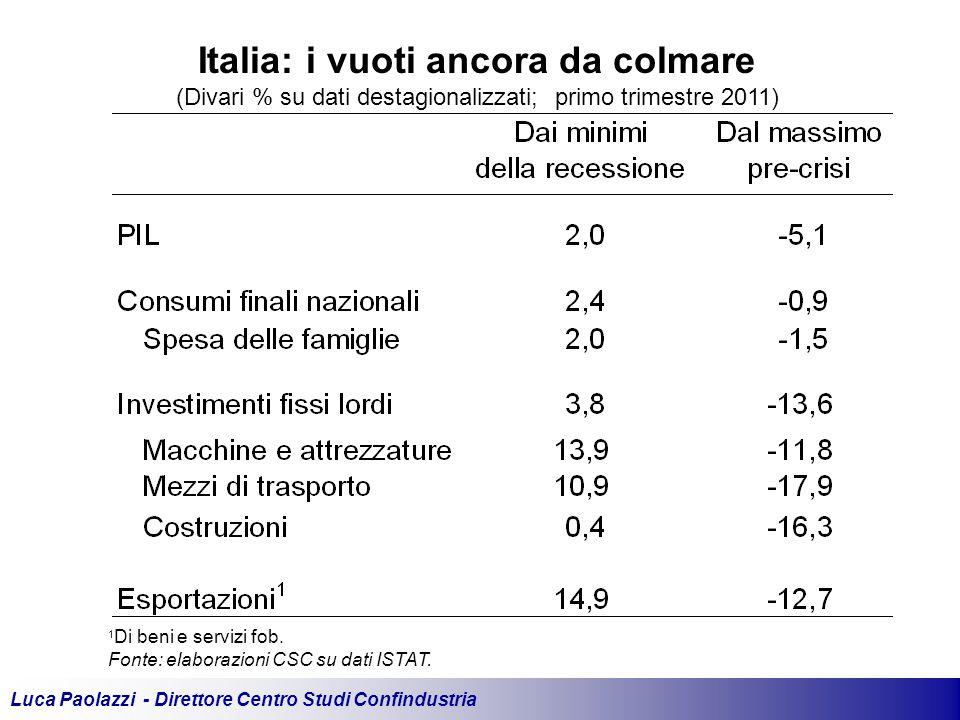 Luca Paolazzi - Direttore Centro Studi Confindustria Italia: i vuoti ancora da colmare (Divari % su dati destagionalizzati; primo trimestre 2011) 1 Di beni e servizi fob.