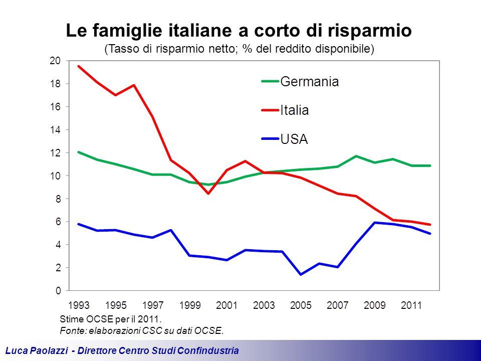 Luca Paolazzi - Direttore Centro Studi Confindustria Le famiglie italiane a corto di risparmio (Tasso di risparmio netto; % del reddito disponibile) Stime OCSE per il 2011.
