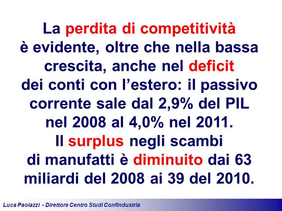 Luca Paolazzi - Direttore Centro Studi Confindustria La perdita di competitività è evidente, oltre che nella bassa crescita, anche nel deficit dei conti con l'estero: il passivo corrente sale dal 2,9% del PIL nel 2008 al 4,0% nel 2011.