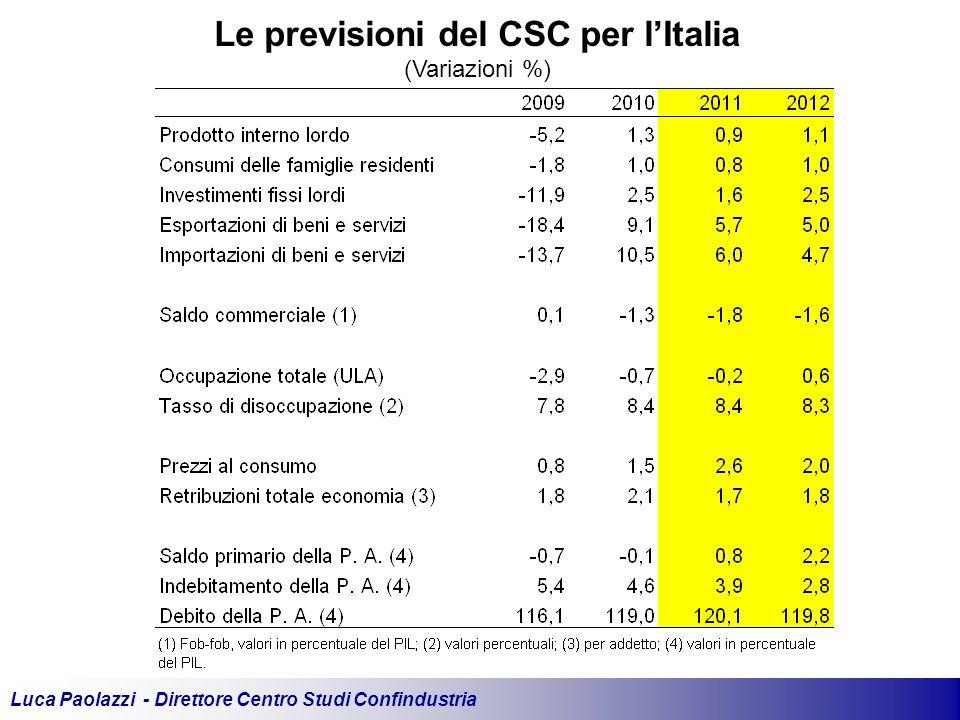 Luca Paolazzi - Direttore Centro Studi Confindustria Le previsioni del CSC per l'Italia (Variazioni %)