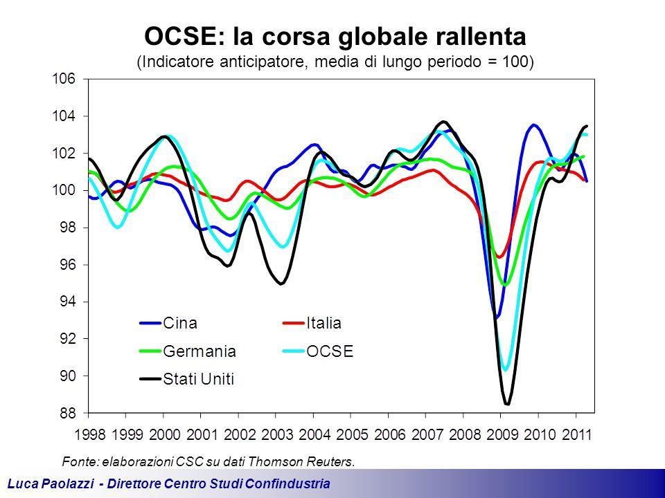 Luca Paolazzi - Direttore Centro Studi Confindustria OCSE: la corsa globale rallenta (Indicatore anticipatore, media di lungo periodo = 100) Fonte: elaborazioni CSC su dati Thomson Reuters.