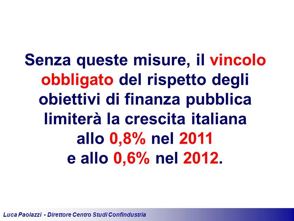Luca Paolazzi - Direttore Centro Studi Confindustria Senza queste misure, il vincolo obbligato del rispetto degli obiettivi di finanza pubblica limiterà la crescita italiana allo 0,8% nel 2011 e allo 0,6% nel 2012.