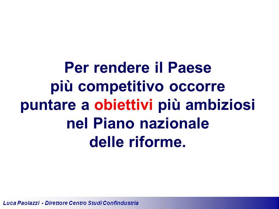Luca Paolazzi - Direttore Centro Studi Confindustria Per rendere il Paese più competitivo occorre puntare a obiettivi più ambiziosi nel Piano nazionale delle riforme.