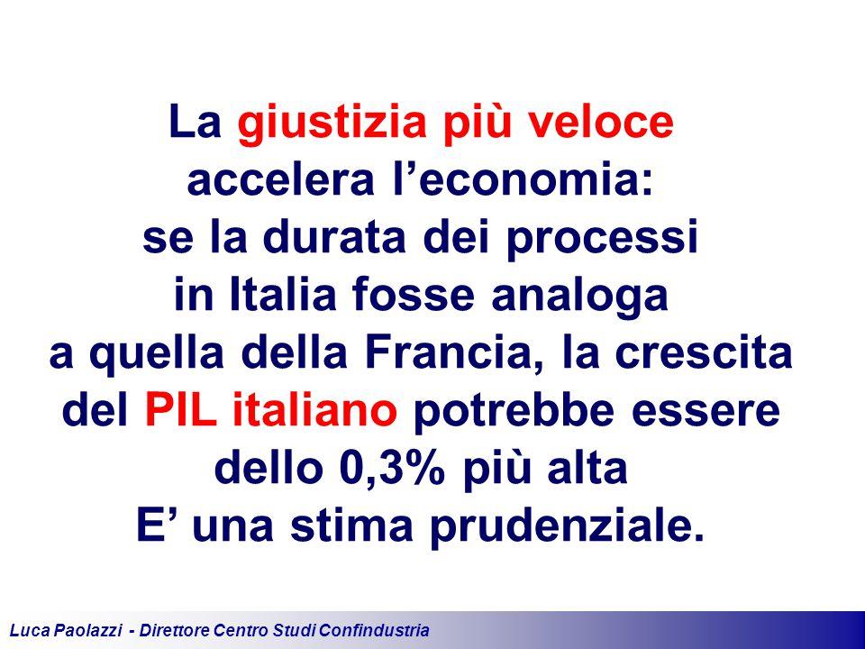 Luca Paolazzi - Direttore Centro Studi Confindustria La giustizia più veloce accelera l'economia: se la durata dei processi in Italia fosse analoga a quella della Francia, la crescita del PIL italiano potrebbe essere dello 0,3% più alta E' una stima prudenziale.