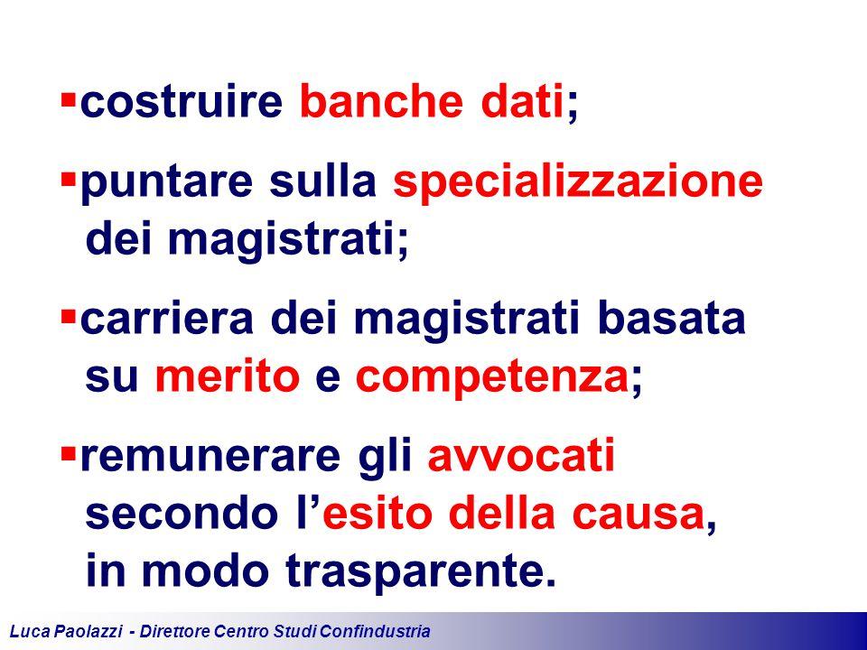 Luca Paolazzi - Direttore Centro Studi Confindustria  costruire banche dati;  puntare sulla specializzazione dei magistrati;  carriera dei magistrati basata su merito e competenza;  remunerare gli avvocati secondo l'esito della causa, in modo trasparente.