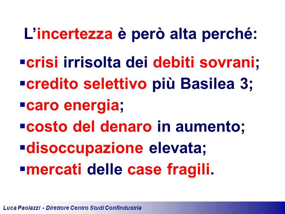 Luca Paolazzi - Direttore Centro Studi Confindustria L'incertezza è però alta perché:  crisi irrisolta dei debiti sovrani;  credito selettivo più Basilea 3;  caro energia;  costo del denaro in aumento;  disoccupazione elevata;  mercati delle case fragili.