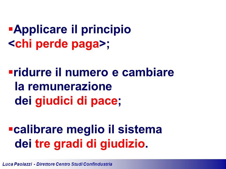 Luca Paolazzi - Direttore Centro Studi Confindustria  Applicare il principio ;  ridurre il numero e cambiare la remunerazione dei giudici di pace;  calibrare meglio il sistema dei tre gradi di giudizio.