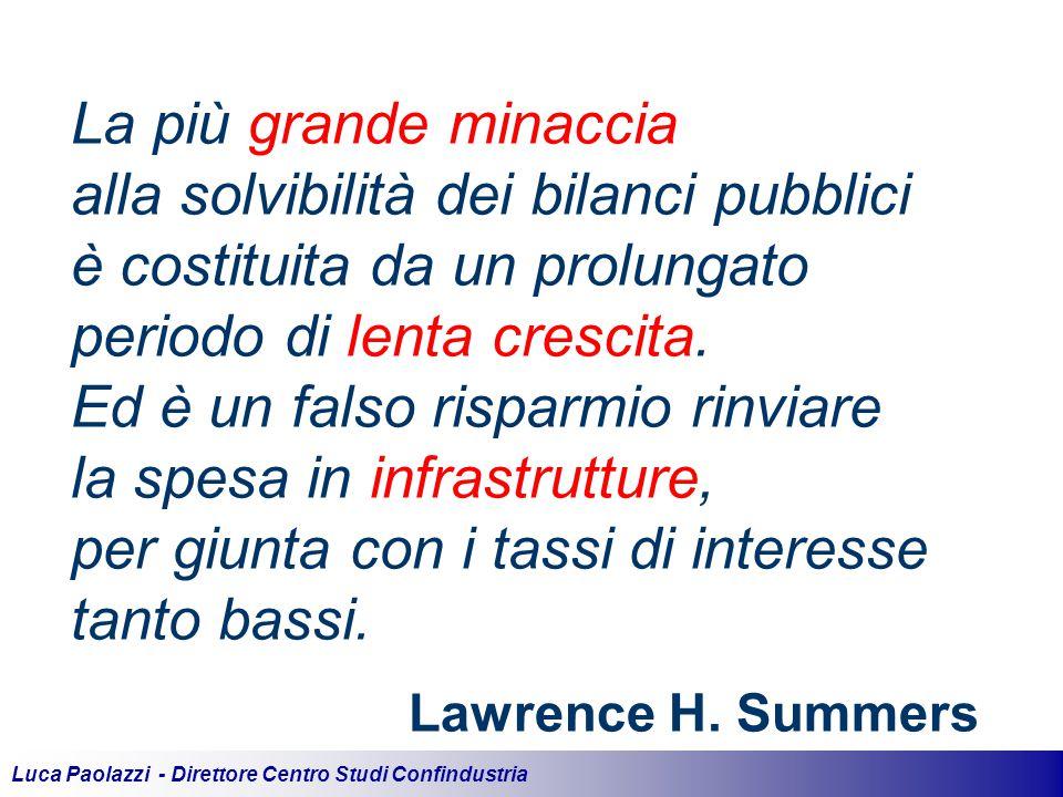 Luca Paolazzi - Direttore Centro Studi Confindustria La più grande minaccia alla solvibilità dei bilanci pubblici è costituita da un prolungato periodo di lenta crescita.