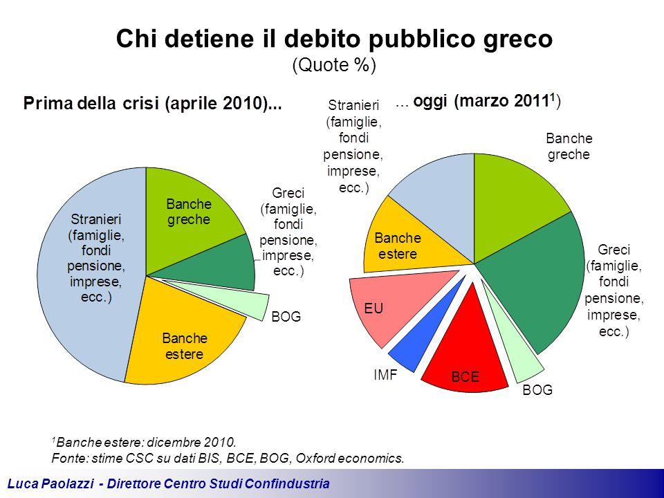 Luca Paolazzi - Direttore Centro Studi Confindustria 1 Banche estere: dicembre 2010.
