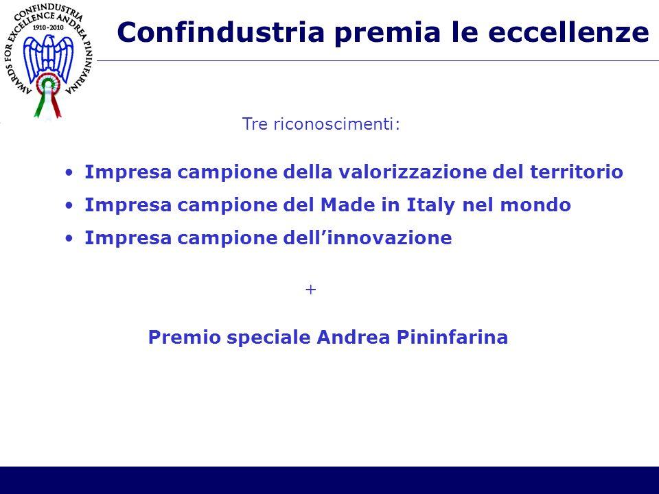Confindustria premia le eccellenze Tre riconoscimenti: Impresa campione della valorizzazione del territorio Impresa campione del Made in Italy nel mondo Impresa campione dell'innovazione + Premio speciale Andrea Pininfarina
