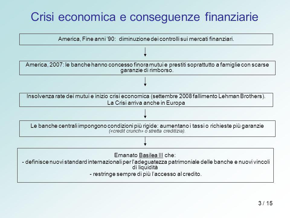 Situazione in Italia 4 / 15 Basilea (pensato su un modello industriale di medie dimensioni) ha penalizzato paesi come l'Italia, il cui comparto industriale è basato su PMI (al 2012, 99.9% del totale).