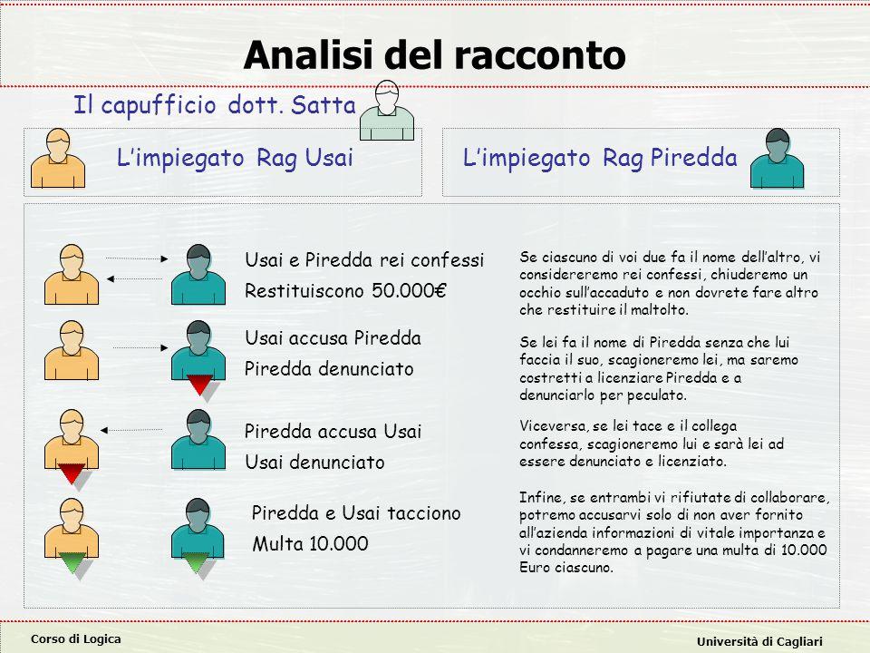 Corso di Logica Università di Cagliari Analisi del racconto L'impiegato Rag Usai Usai e Piredda rei confessi Restituiscono 50.000€ Il capufficio dott.