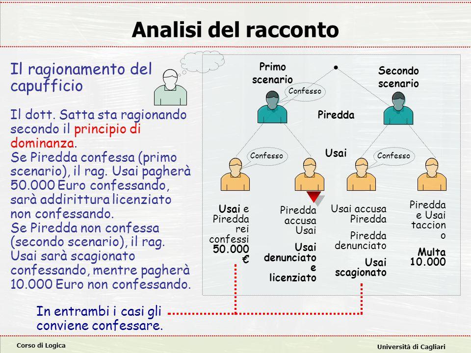 Corso di Logica Università di Cagliari Analisi del racconto Il ragionamento del capufficio Il dott. Satta sta ragionando secondo il principio di domin