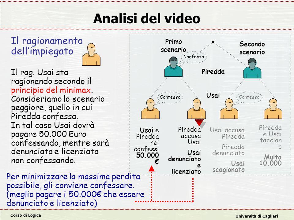 Corso di Logica Università di Cagliari Analisi del video Il ragionamento dell'impiegato Il rag. Usai sta ragionando secondo il principio del minimax.