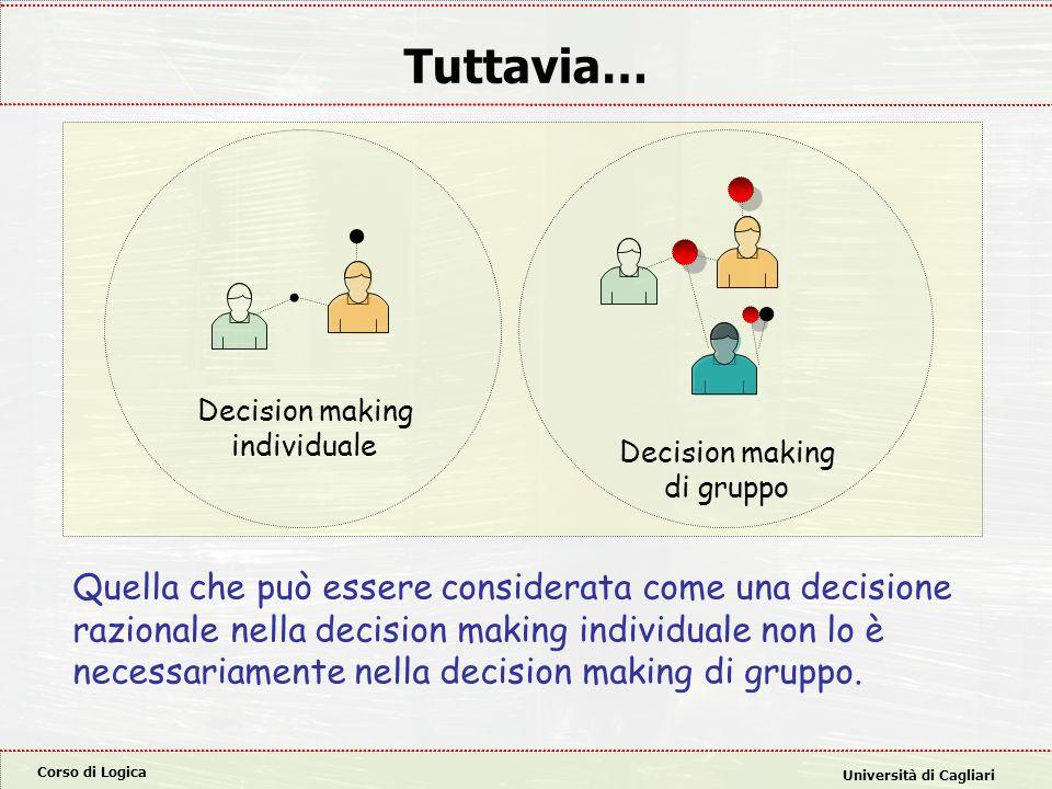 Corso di Logica Università di Cagliari Tuttavia… Quella che può essere considerata come una decisione razionale nella decision making individuale non