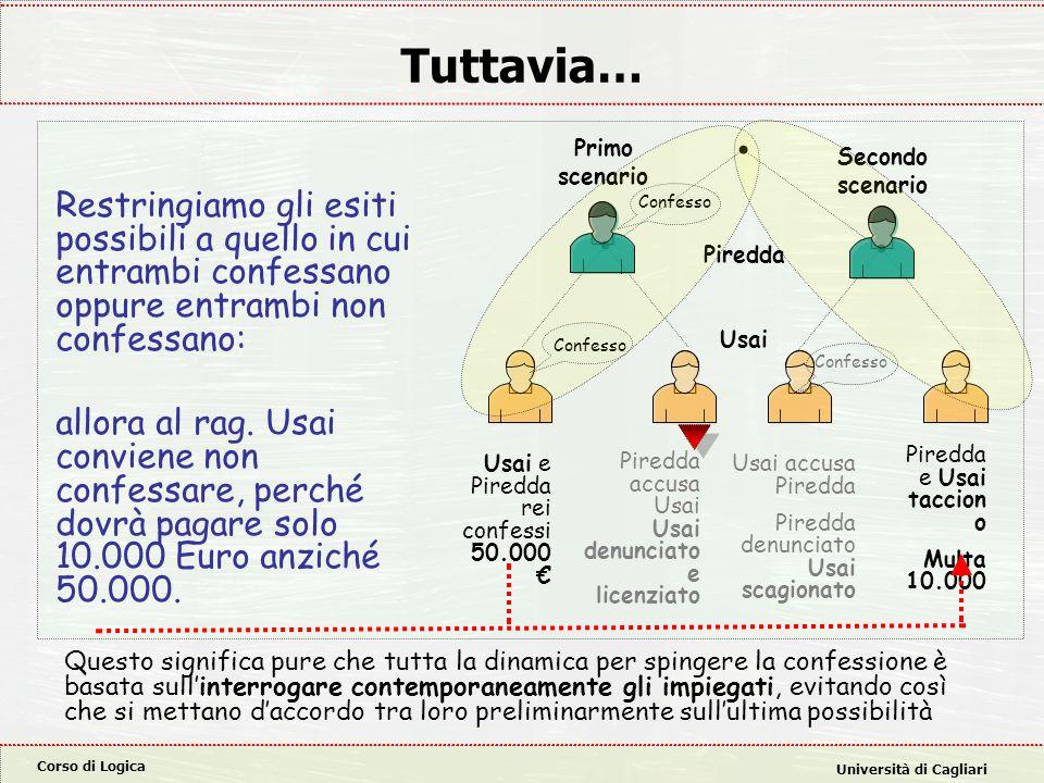 Corso di Logica Università di Cagliari Tuttavia… Restringiamo gli esiti possibili a quello in cui entrambi confessano oppure entrambi non confessano: