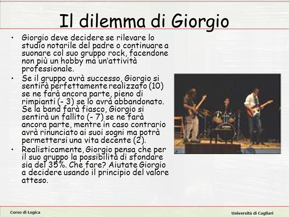 Corso di Logica Università di Cagliari Il dilemma di Giorgio Giorgio deve decidere se rilevare lo studio notarile del padre o continuare a suonare col