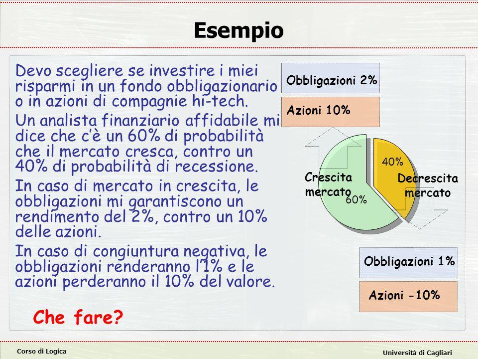 Corso di Logica Università di Cagliari Esempio Devo scegliere se investire i miei risparmi in un fondo obbligazionario o in azioni di compagnie hi-tec