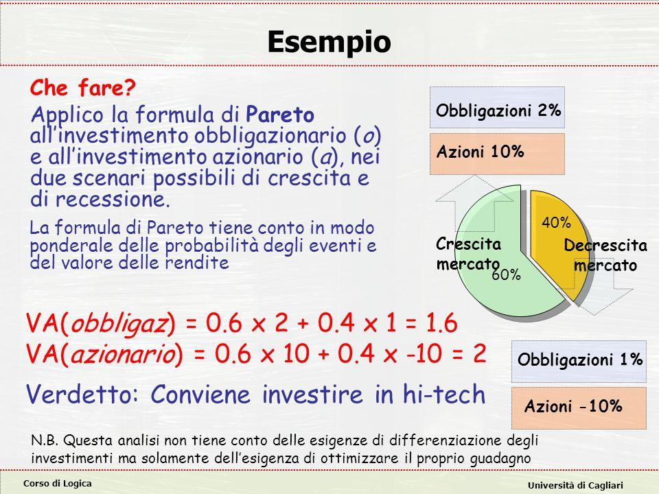 Corso di Logica Università di Cagliari Esempio Che fare? Applico la formula di Pareto all'investimento obbligazionario (o) e all'investimento azionari