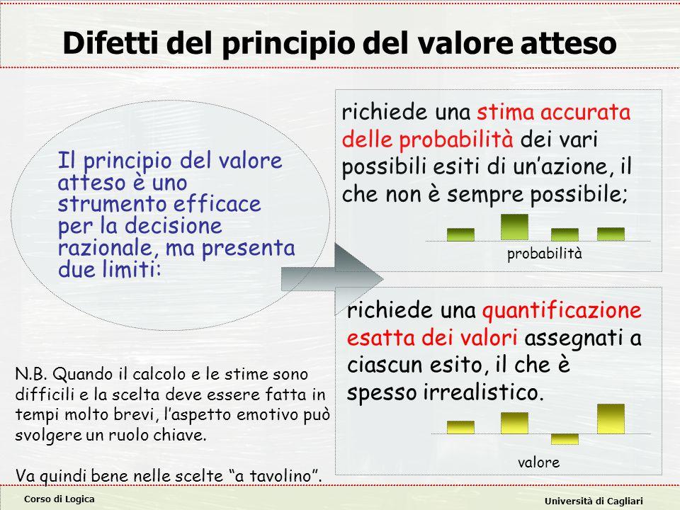 Corso di Logica Università di Cagliari Difetti del principio del valore atteso Il principio del valore atteso è uno strumento efficace per la decision