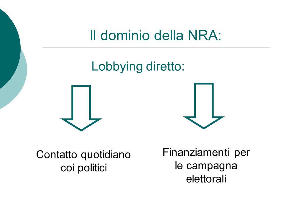 Lobbying diretto: Contatto quotidiano coi politici Finanziamenti per le campagna elettorali