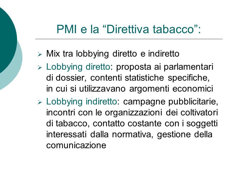 """PMI e la """"Direttiva tabacco"""": MMix tra lobbying diretto e indiretto LLobbying diretto: proposta ai parlamentari di dossier, contenti statistiche s"""