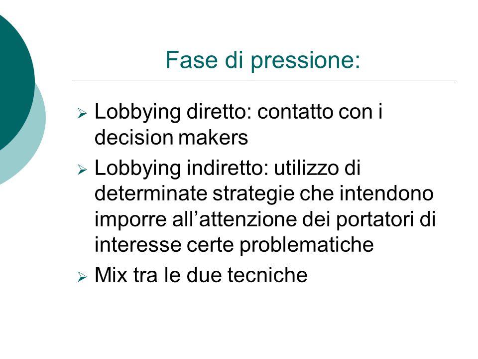 Fase di pressione: LLobbying diretto: contatto con i decision makers LLobbying indiretto: utilizzo di determinate strategie che intendono imporre