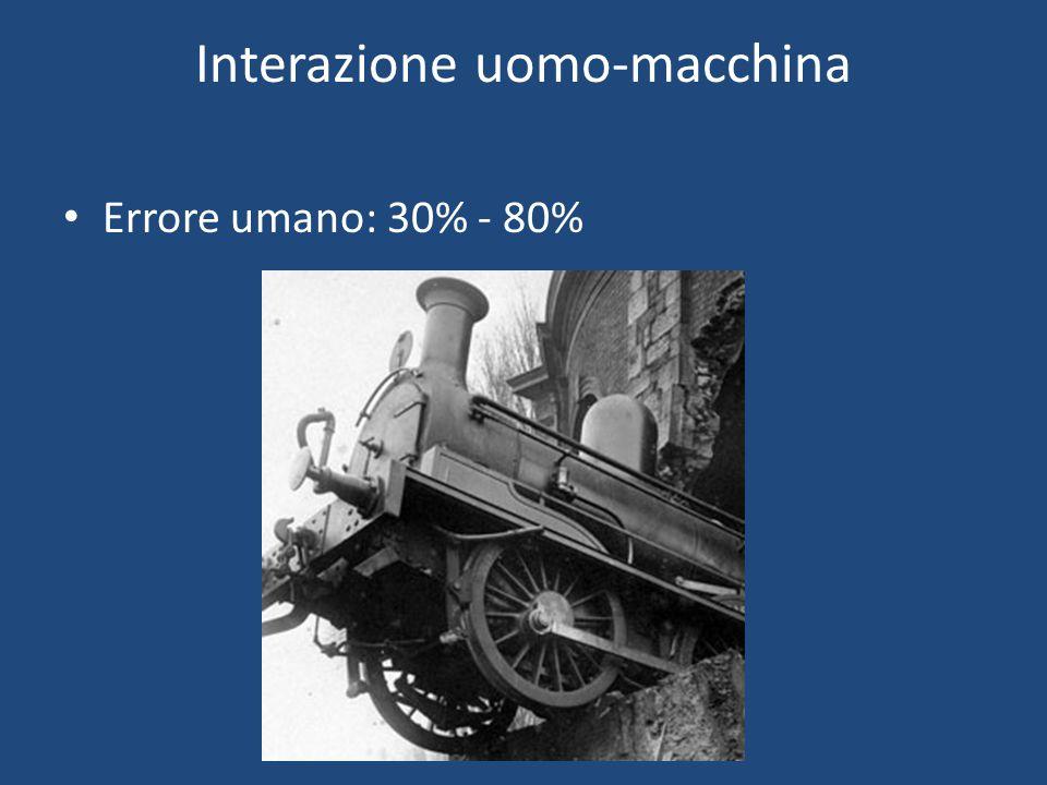 Interazione uomo-macchina Errore umano: 30% - 80%
