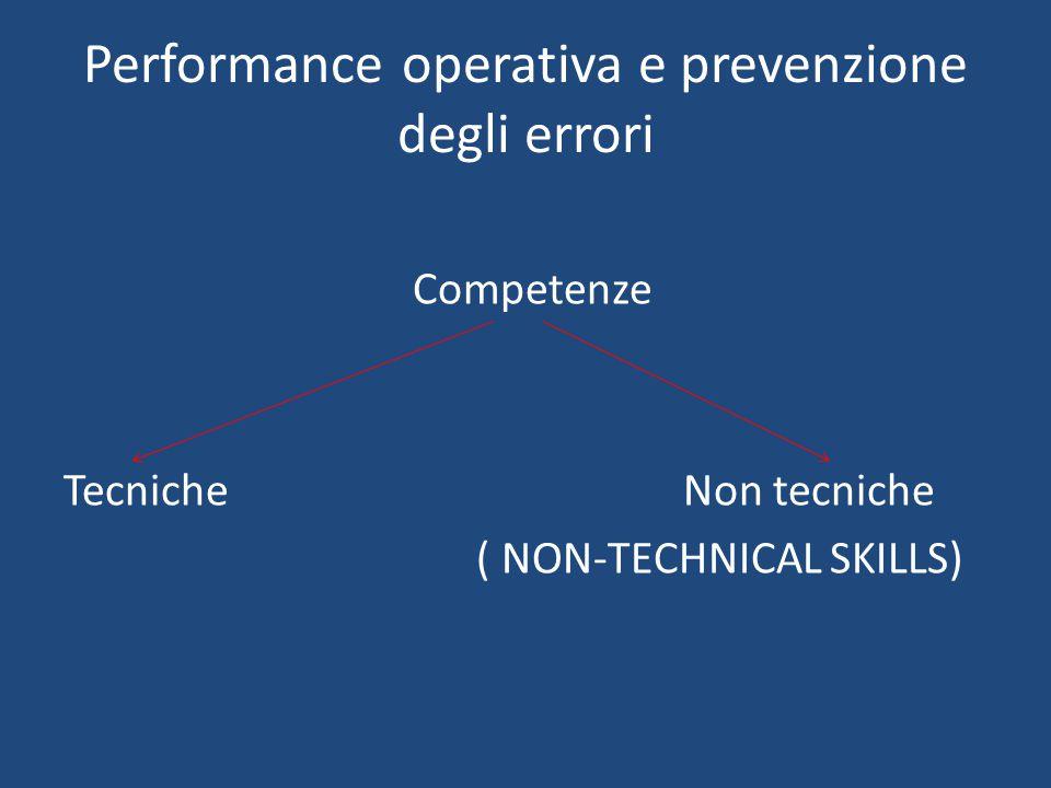 Performance operativa e prevenzione degli errori Competenze Tecniche Non tecniche ( NON-TECHNICAL SKILLS)