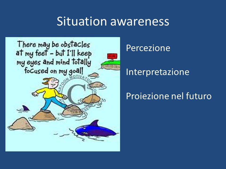 Situation awareness Percezione Interpretazione Proiezione nel futuro