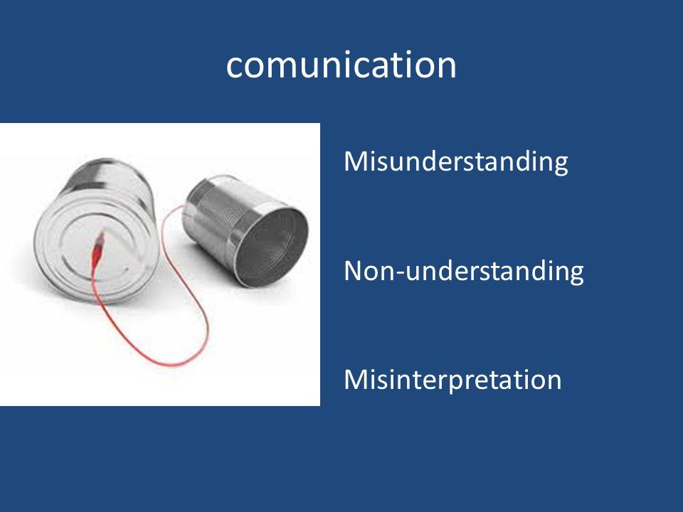 comunication Misunderstanding Non-understanding Misinterpretation