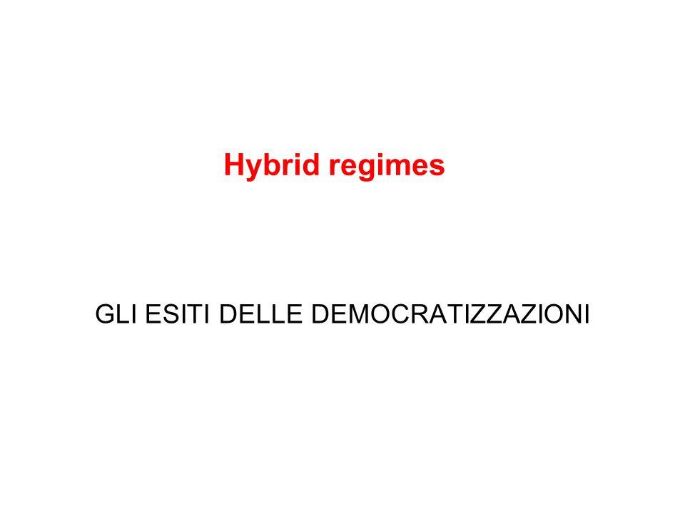 Hybrid regimes GLI ESITI DELLE DEMOCRATIZZAZIONI